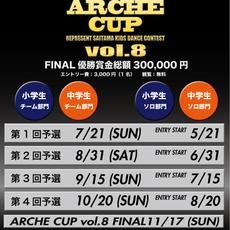 ARCHE CUP vol.8 第四回予選のサムネイル画像1